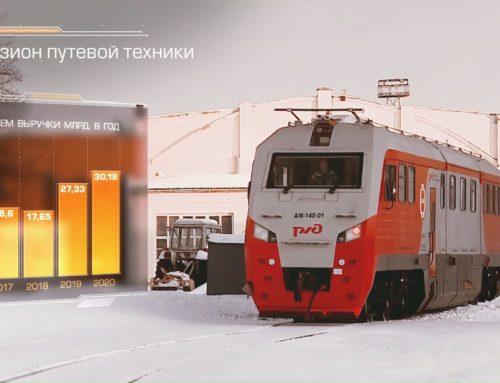 Путевой дивизион холдинга «Синара-Транспортные Машины»